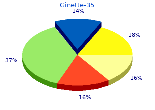 buy ginette-35 2 mg amex
