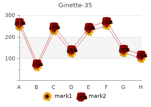 buy generic ginette-35 from india