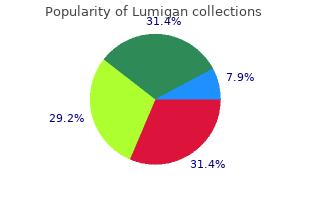 lumigan 3ml for sale