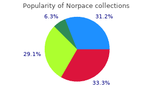 norpace 150mg lowest price