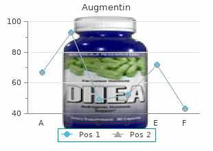 625 mg augmentin fast delivery