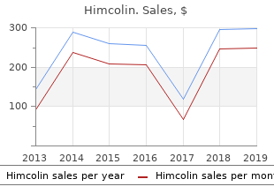 buy 30 gm himcolin with amex