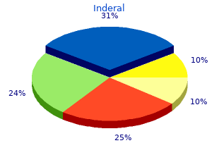discount inderal online master card