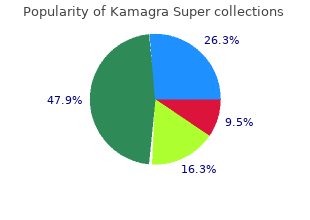 buy kamagra super 160mg line