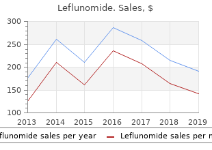 order leflunomide from india