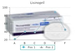 discount lisinopril 17.5mg line