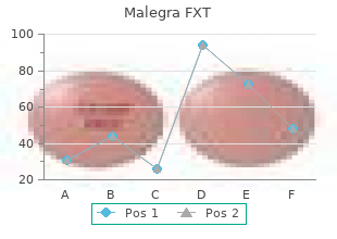 discount 140mg malegra fxt overnight delivery