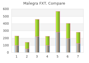 generic 140 mg malegra fxt