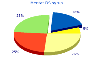 buy discount mentat ds syrup