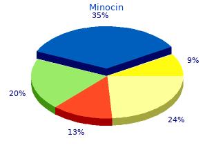cheap minocin 50 mg amex