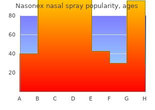 cheap nasonex nasal spray american express