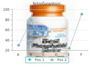 order generic nitrofurantoin from india