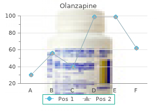 purchase 10 mg olanzapine overnight delivery