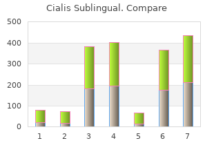 purchase cialis sublingual online