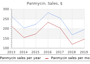 buy panmycin 250 mg overnight delivery