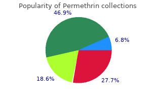 buy permethrin 30gm fast delivery