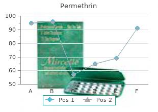 buy 30gm permethrin free shipping