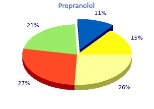 propranolol 80mg without a prescription