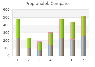 propranolol 40mg low cost