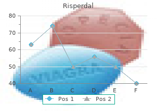 risperdal 3 mg low price