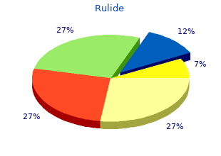 order 150 mg rulide free shipping
