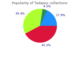 purchase tadapox 80 mg without a prescription
