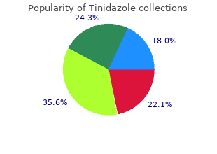 generic tinidazole 500mg without a prescription