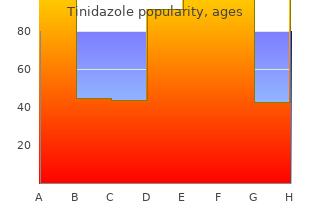 buy tinidazole canada