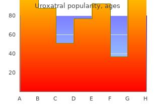 cheap uroxatral 10mg online