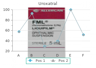 uroxatral 10 mg generic
