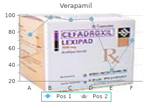 purchase 80mg verapamil with mastercard