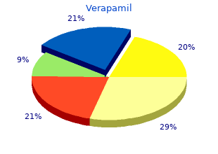 buy discount verapamil 80 mg