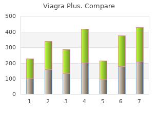 generic viagra plus 400 mg without a prescription