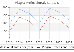 discount viagra professional 100mg overnight delivery