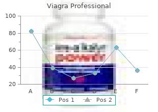 cheap viagra professional 50mg without a prescription