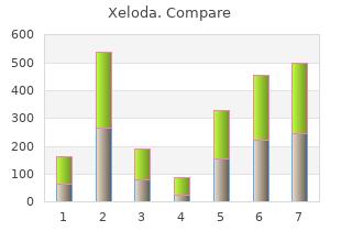 buy discount xeloda 500 mg online