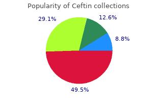 buy cheap ceftin on-line