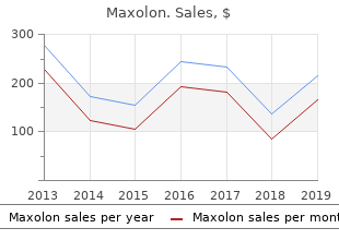 buy cheap maxolon line