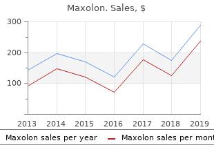 buy maxolon online pills