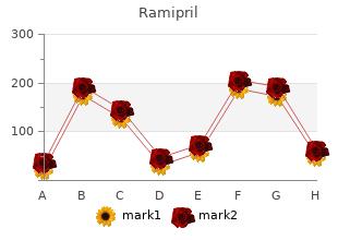 order generic ramipril pills