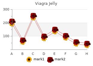 buy viagra jelly 100 mg visa