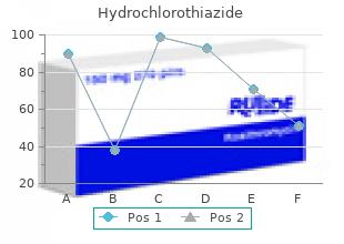 quality 12.5 mg hydrochlorothiazide