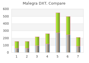 purchase malegra dxt 130mg amex