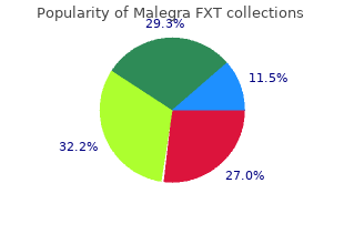 order 140 mg malegra fxt overnight delivery