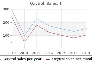 buy 5mg oxytrol visa