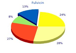 cheap generic fulvicin uk
