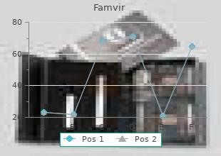 cheap 250mg famvir mastercard