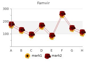 purchase famvir amex