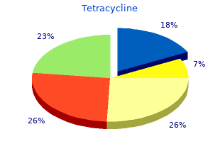 discount tetracycline generic