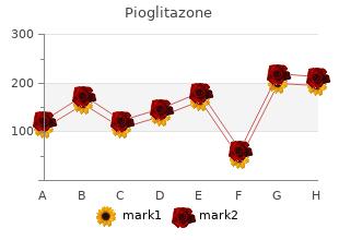 order generic pioglitazone line